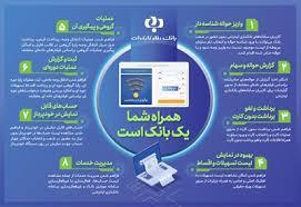 توسعه خدمات بانکداری اینترنتی بانک رفاه کارگران در یک نگاه+ اینفوگرافی