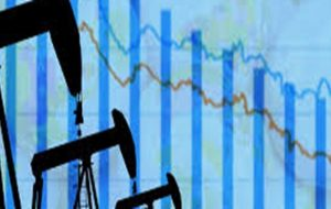 کاهش مجدد قیمت جهانی نفت بخاطر تاثیر کرونا بر تقاضا