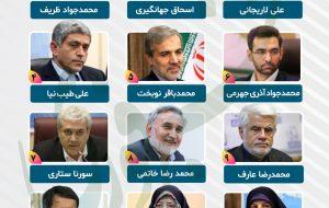 سناریوی اصلاحطلبان برای انتخابات ۱۴۰۰ / عبور از روحانی، بهدنبال اصلاحات ساختاری / دولتیها با ۲ نامزد به صحنه میآیند؟