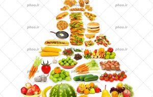 رژیم غذایی ضد کرونا چیست؟